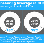 CCO 2013 annual report - EGR-2013-1-R-0906b4-I4