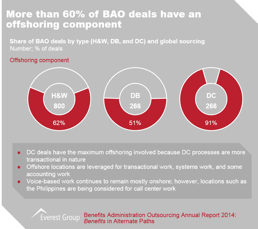 BAO Annual Report 2014 I5