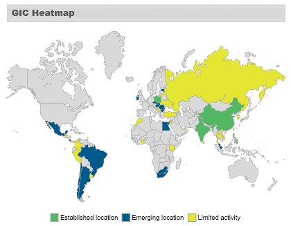 GIC Heatmap