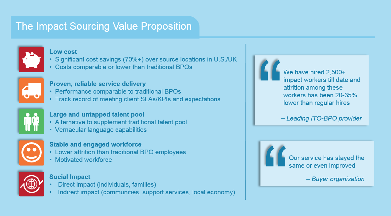 IS value prop