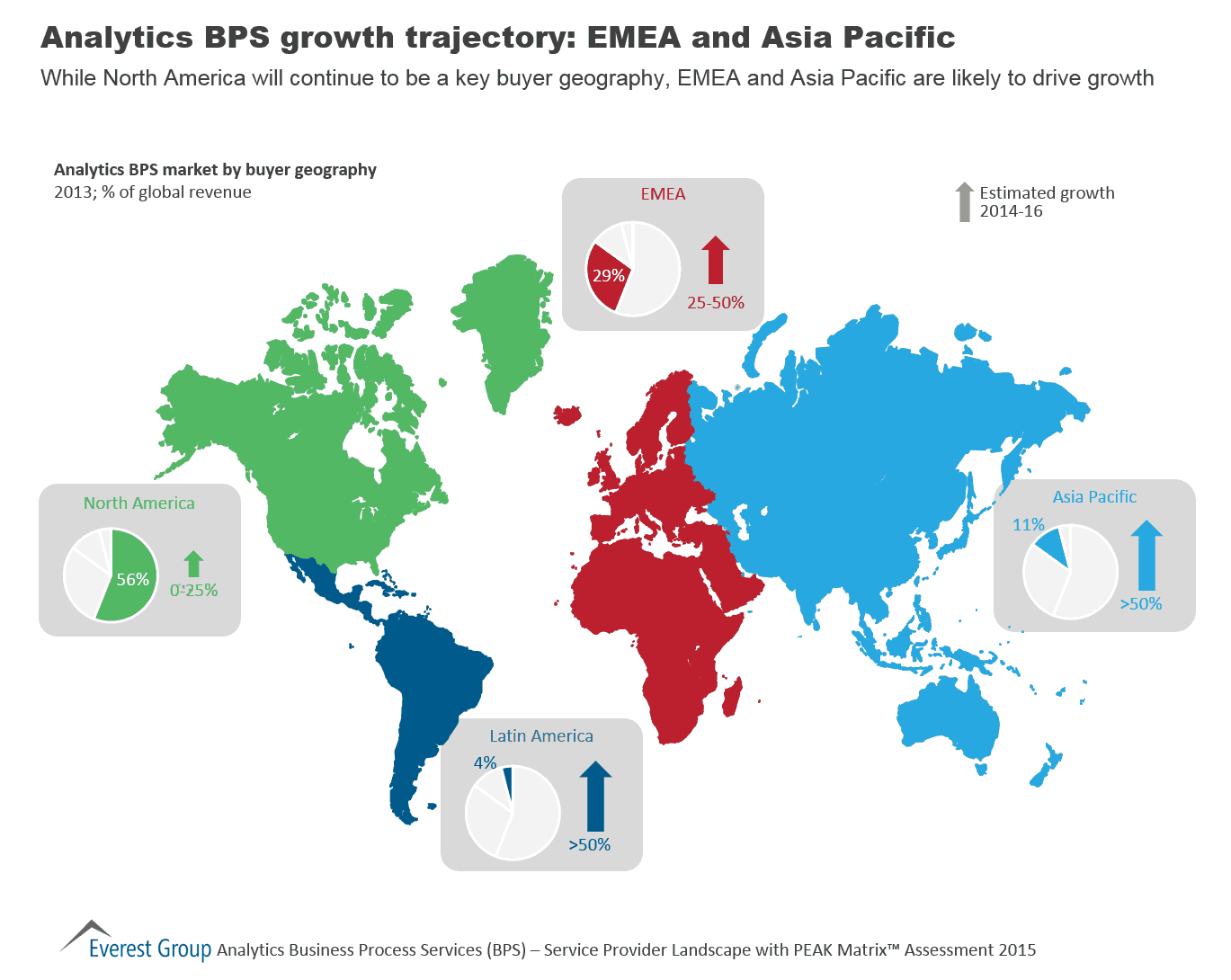 current map australia html with 2015 02 Analytics Bps Growth Trajectory Emea And Asia Pacific Market Insights 16727 on Pinktourism additionally Rwanda Flag additionally Map South America Blank Printable as well Niamey together with 2335.