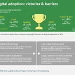 GICs Lead Dig Adopt - v & b