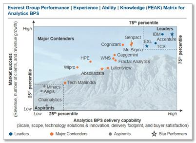 analytics bps Apr2016