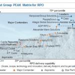 everest_group_peak_matrix_for_rpo_July2016