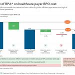 HC-Payer-BPO-AR-rpa-imp