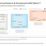 global-hotspots-for-erandd-map-mtrx