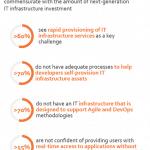 enterprise devops infrastructure