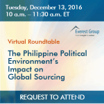 Philippines political environment VRT