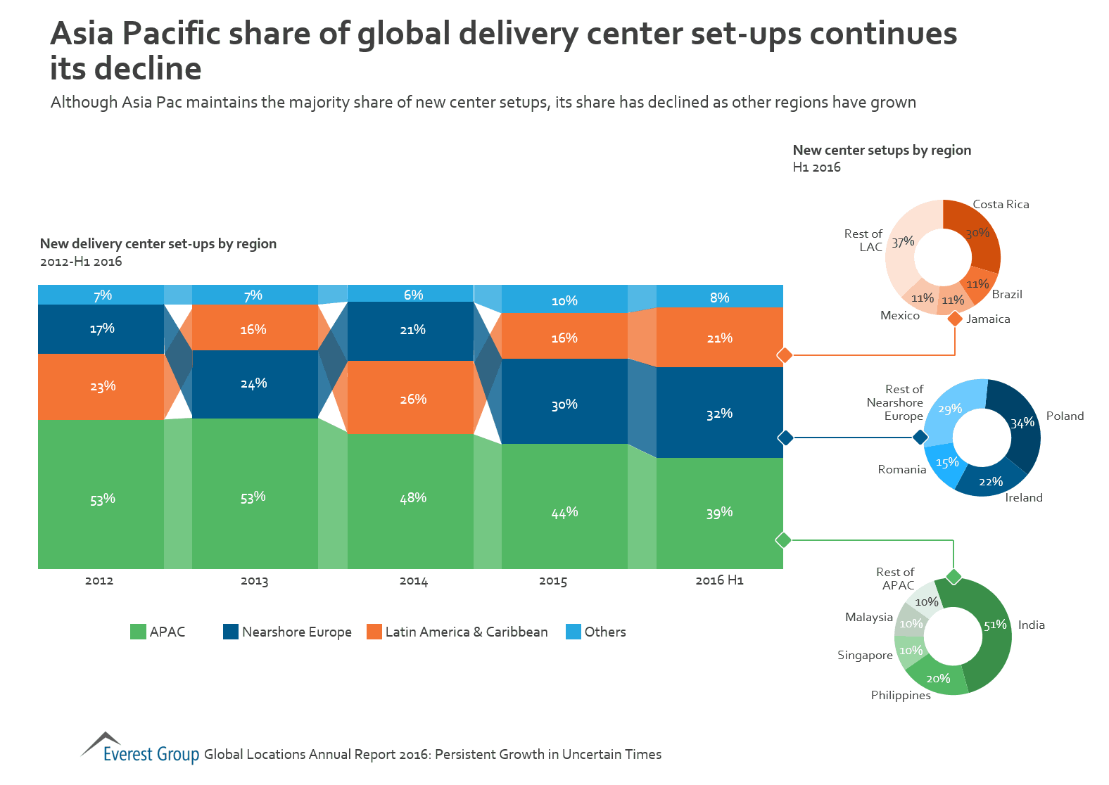 """global ups market The industry review on """"global ups battery market"""" 2018 points the forthcoming as well as current aspects of the ups battery industry this incorporates vital trends, recent market statistics, and ups battery segmentation analysis."""