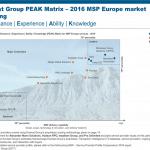 MSP Europe PEAK Matrix 2016