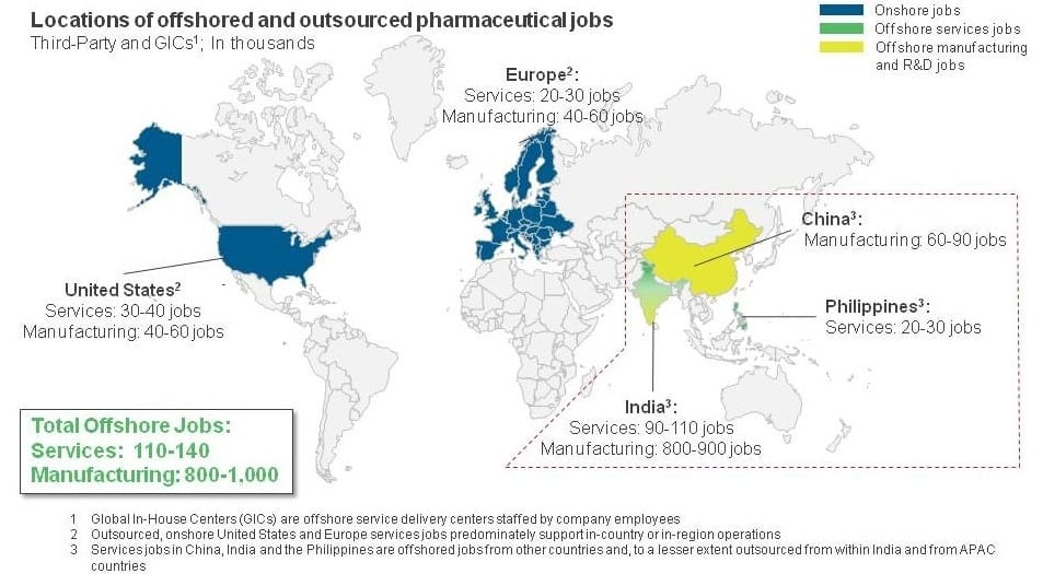 Trump and the pharma industry services jobs