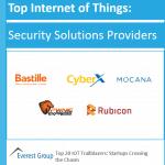IOT strt-ups top security