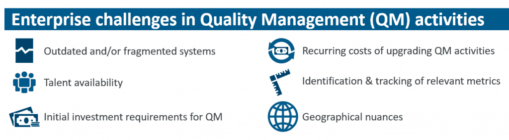 Quality Management, Quality Management Services, Product Quality Management