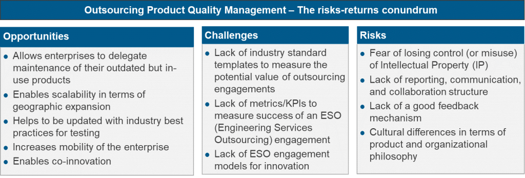 Engineering Services, Product Quality Management, Quality Management, Quality Management Services