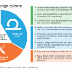 How to instill a design culture