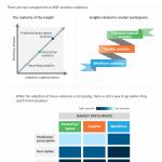 MSP AR 17 - Anlytcs in MSP