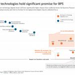 Impct Dgtl on BPS - dgtl tecns promise
