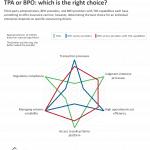 TPA or BPO