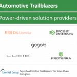 Top auto trlblzrs power-driven sols