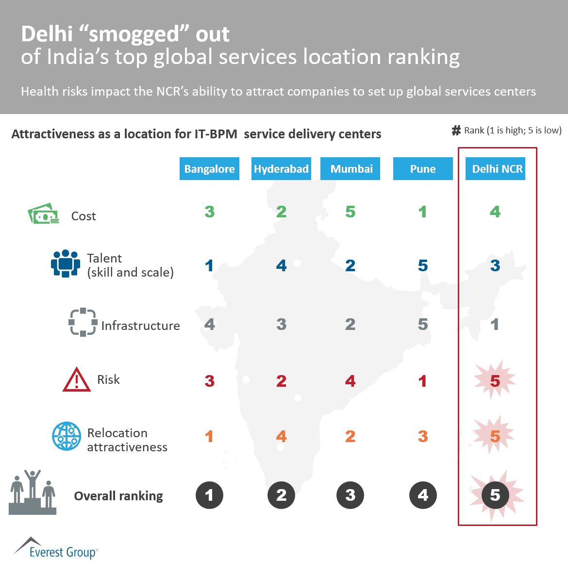 Delhi smogged out