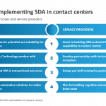 Chatbots and Contact Centers
