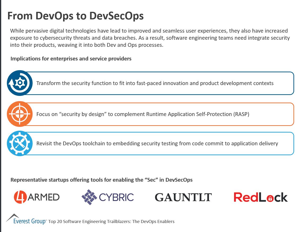 DevOps tools Archives - Everest Group