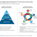 Reimagining Enterprise IT Services