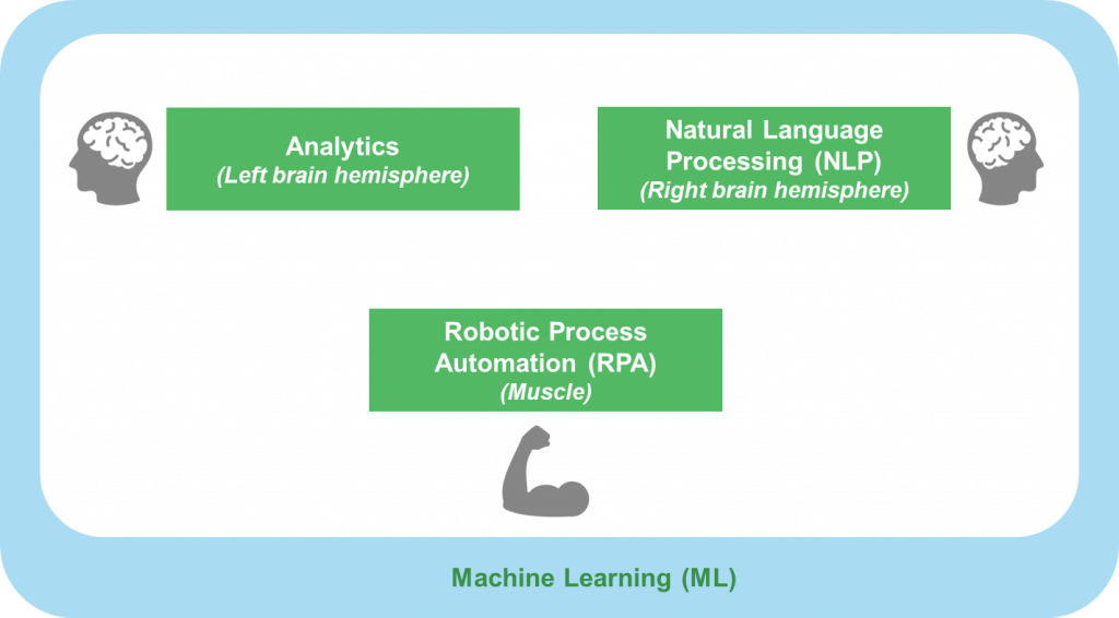 Talent Acquisition-Machine Learning
