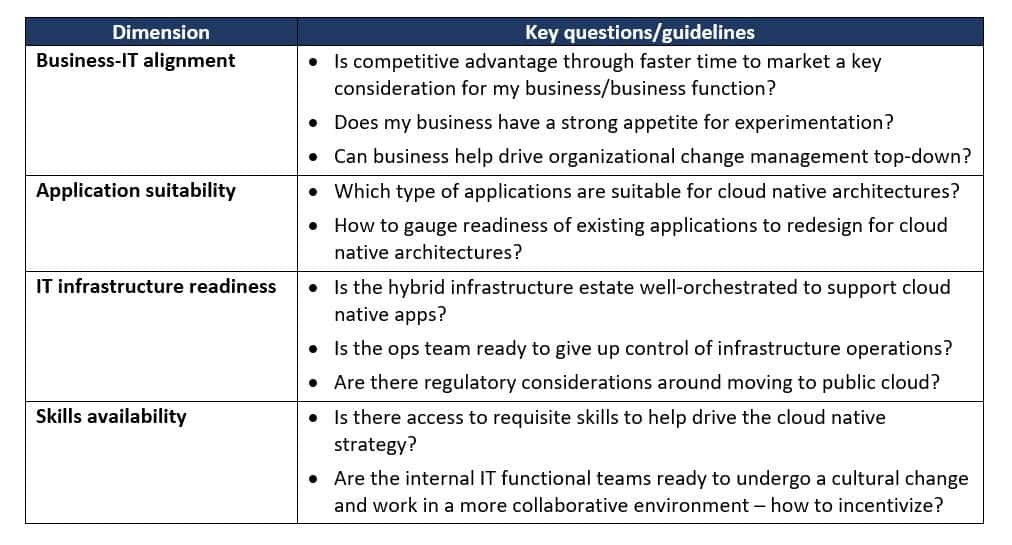 Cloud Key Questions blog image
