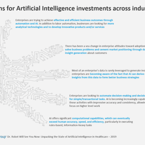 5 reasons for Artificial Intelligence investments across industries