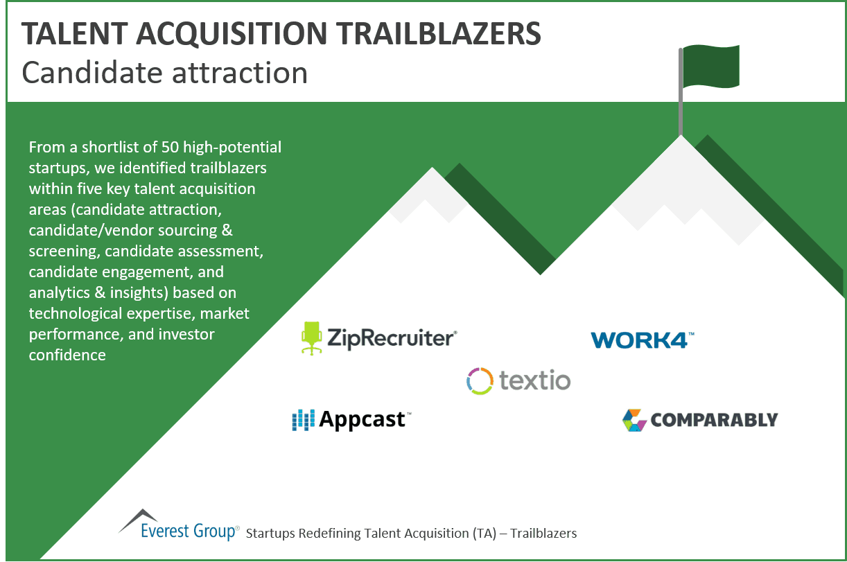 Candidate attraction trailblazers