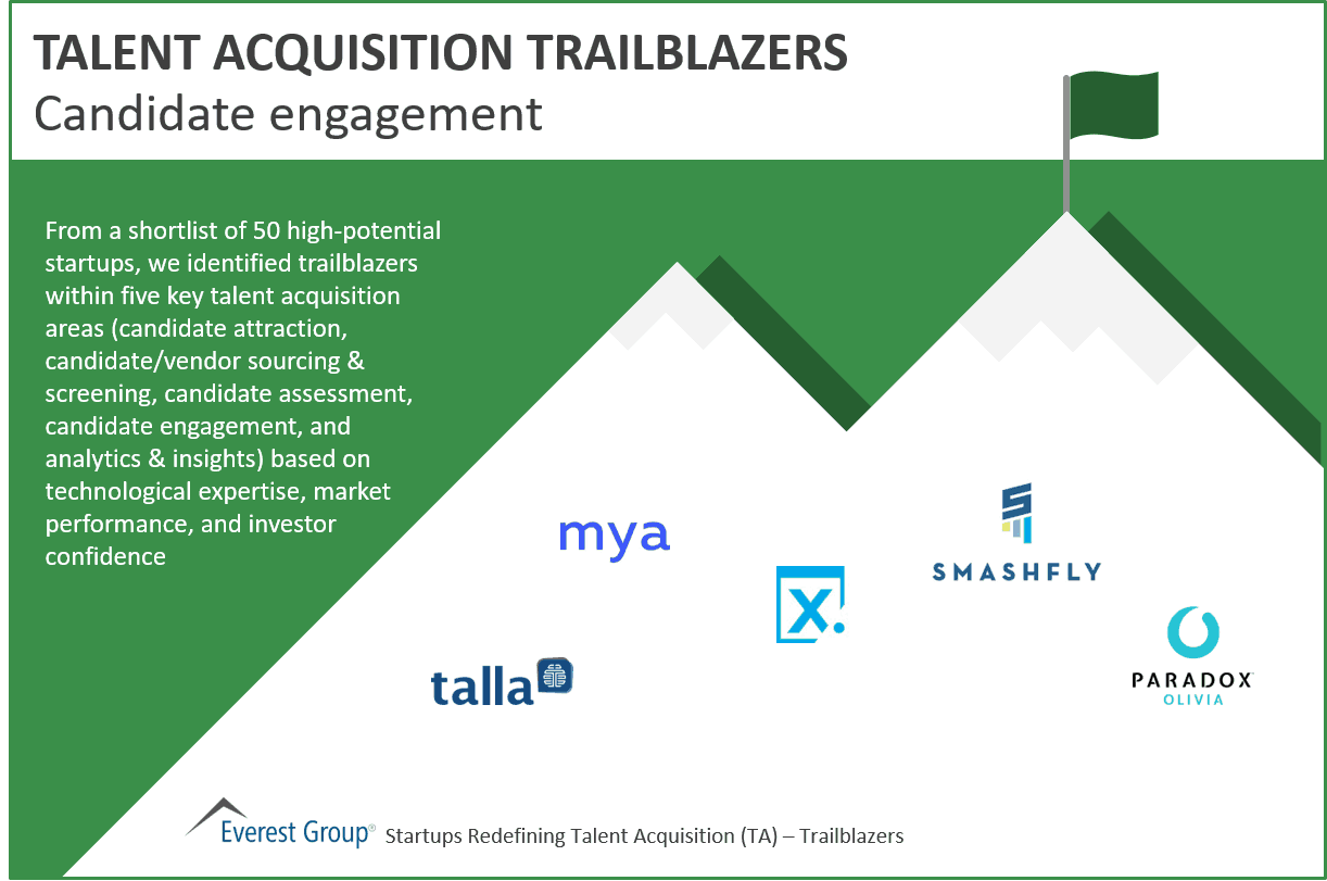 Candidate engagement trailblazers