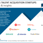 Leading talent analytics & insights startups