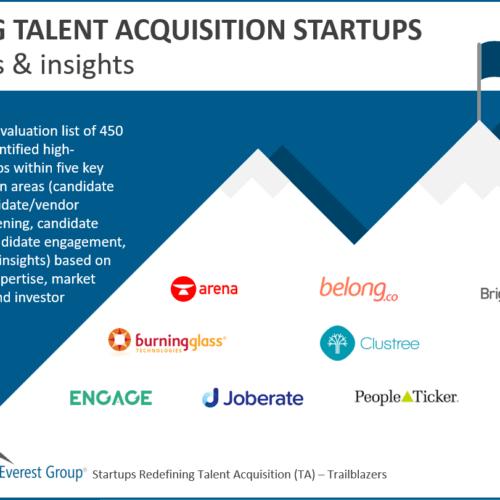 Leading talent analytics & insights startups
