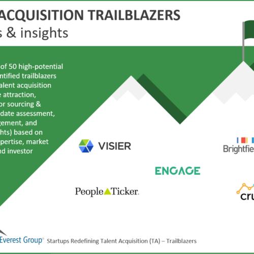 Talent acquisition analytics & insights trailblazers