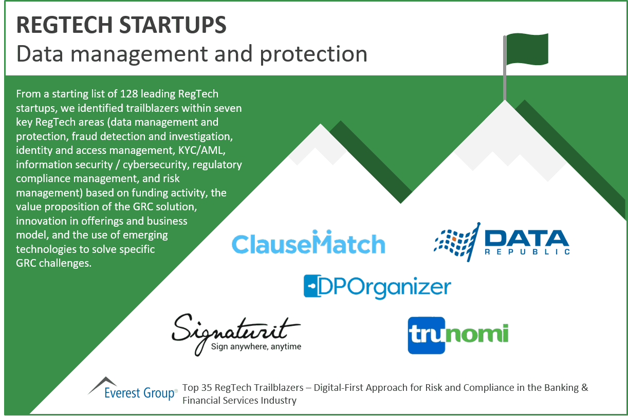 Regtech Data Management Trailblazers