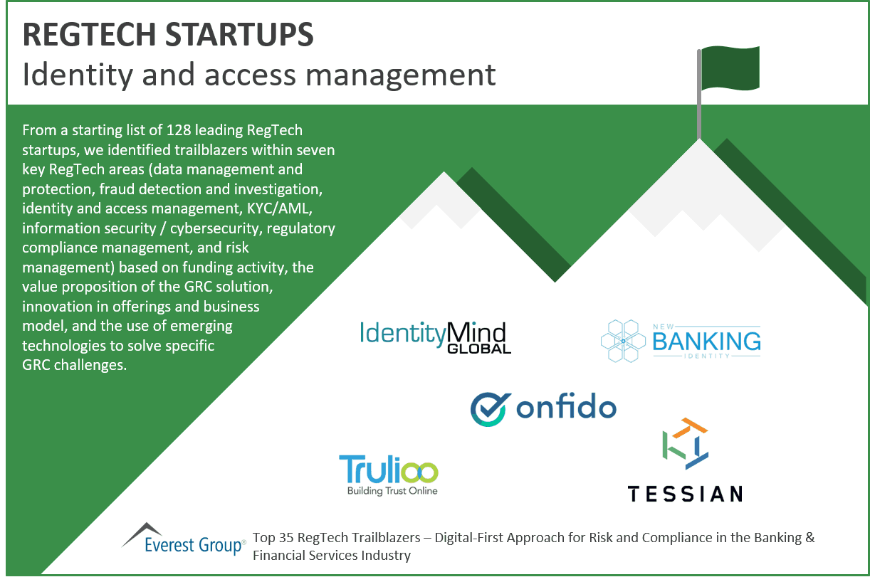 Regtech Identity & Access Management Trailblazers