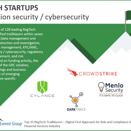 Regtech Information Security - Cybersecurity Trailblazers