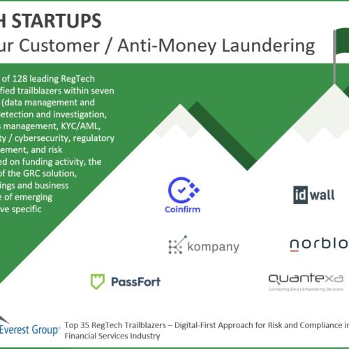 Regtech Know Your Customer / Anti-Money Laundering Trailblazers