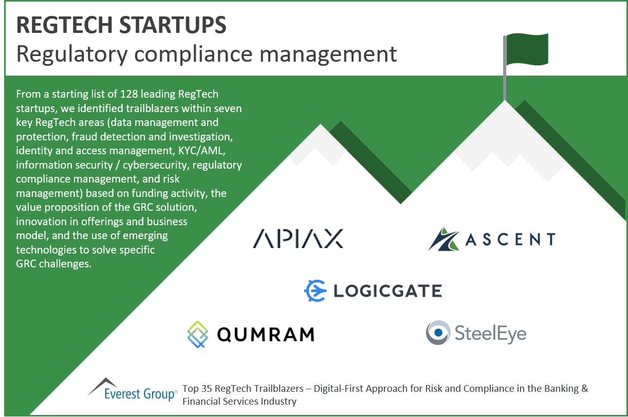 Regtech Regulatory Compliance Trailblazers