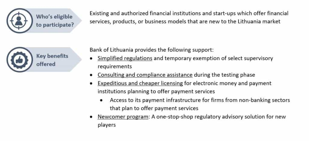 Key highlights of the Lithuania FinTech sandbox