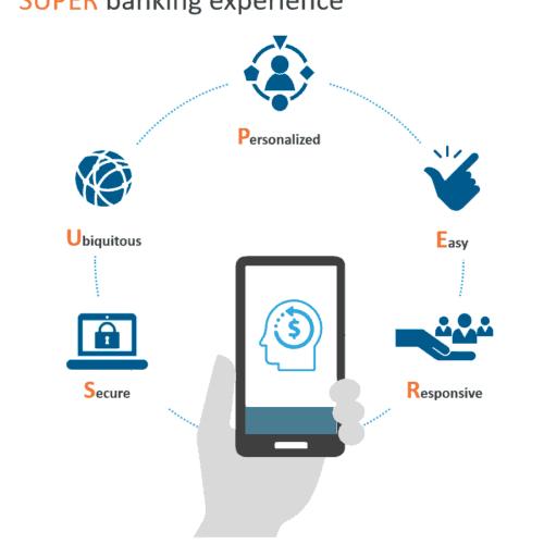 Building SUPER banking experiences