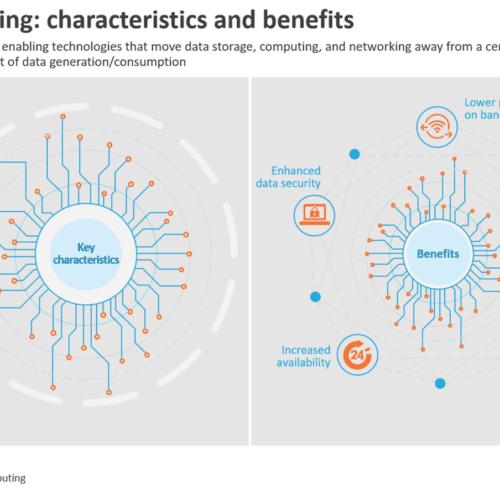 Edge computing - characteristics and benefits