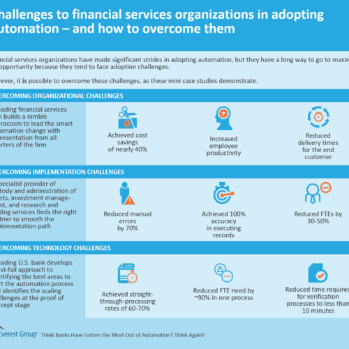 Overcoming automation challenges in financial services