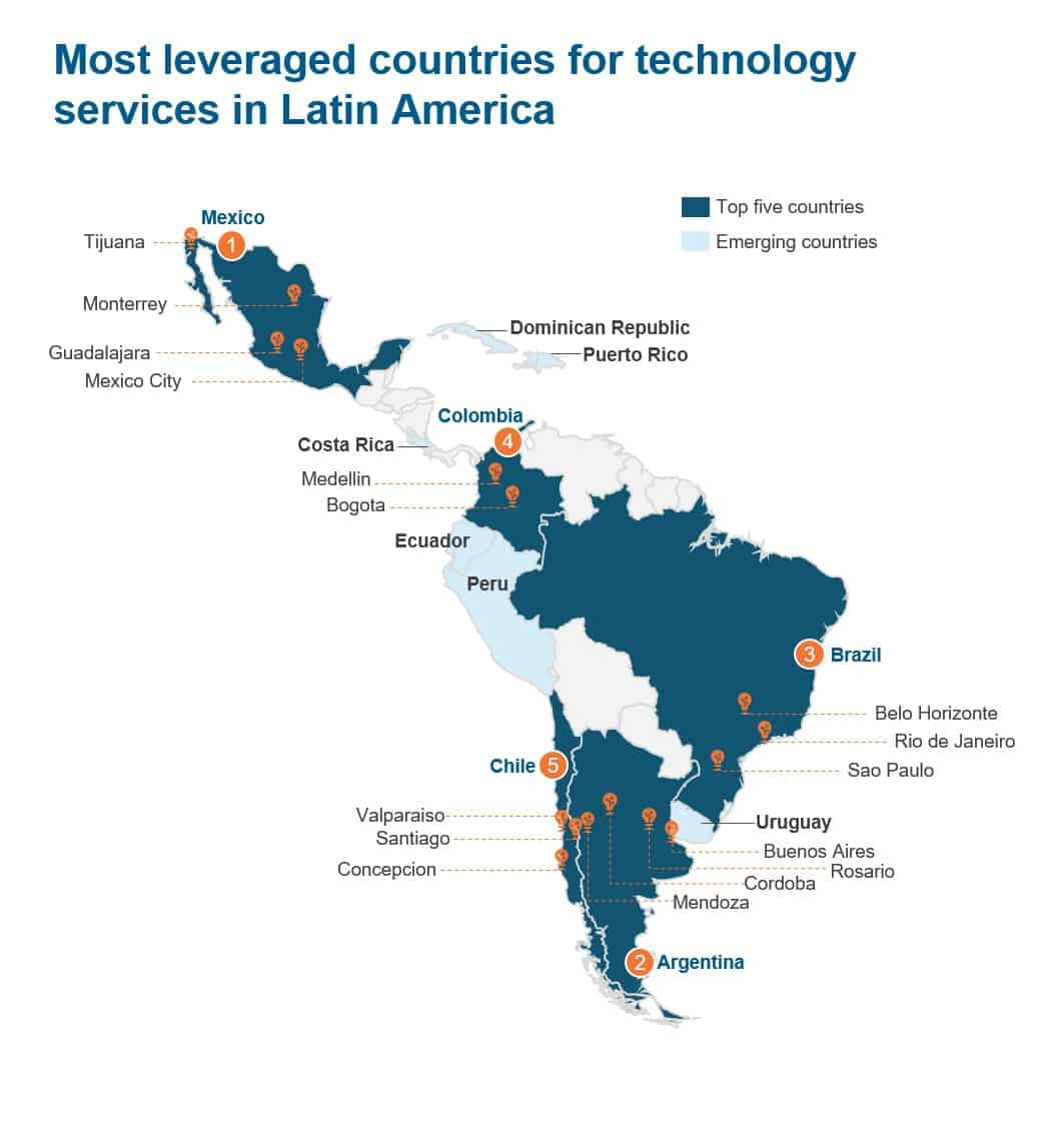 Most leveraged countries for technology services in Latin America