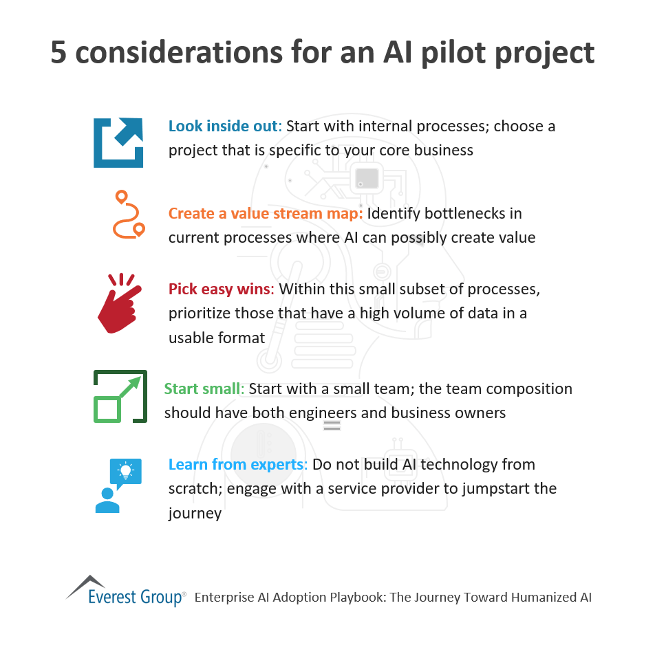5 considerations for an AI pilot project