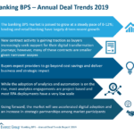 Banking BPS – Annual Deal Trends 2019