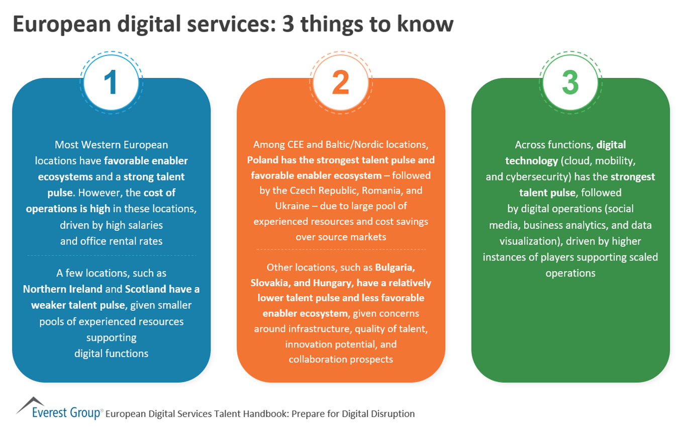 European digital services - 3 things to know