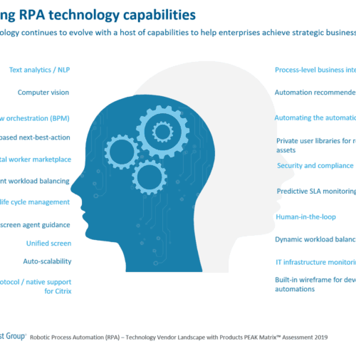 Evolving RPA technology capabilities