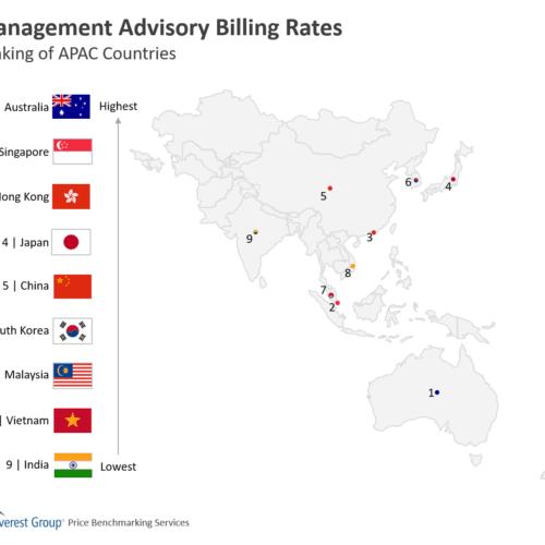 Management Advisory Billing Rates APAC